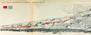 Il percorso della colata (da uno schema di Luigi Taffara - in Atti della Accademia Gioenia, Anno LXXXCIII, Serie 5, Vol. IV, 1911)