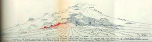 ORAZIO SILVESTRI TOPOGRAFIA CAMPO ERUTTIVO 1883