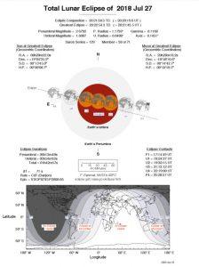 LunarEclipse27July2018_details-640x856