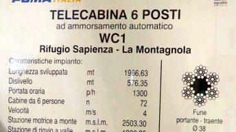 13 Telecabina dati