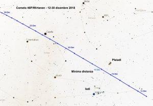 La Cometa da 12 al 30 dicembre 2018