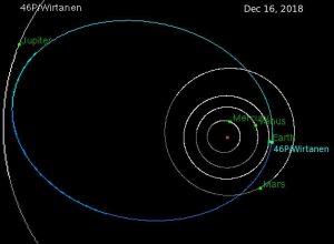 cometa_46p_orbita