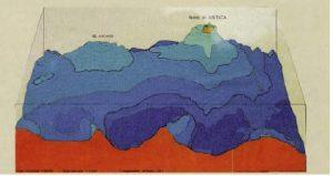 Schema del seamount di Ustica e di Anchise, ad ovest dell'Isola