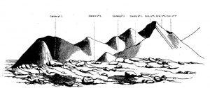 M.Fouquè, 1895 , schizzo dell'apparato eruttivo